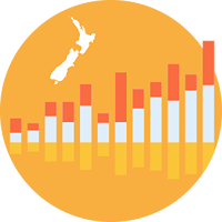 property market new zealand